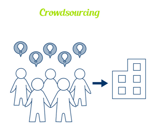 crowdsourcing mixtrategy