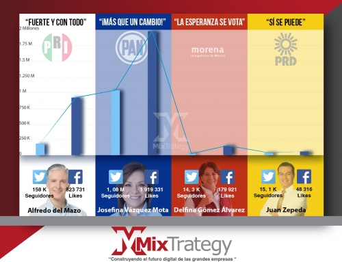 Las elecciones Edomex 2.0