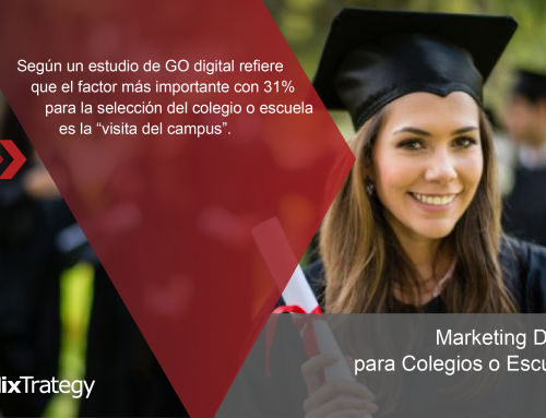 Marketing digital educativo: proceso de captación de alumnos