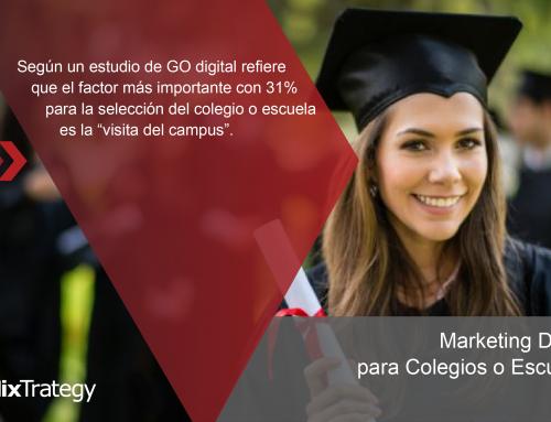 Marketing digital educativo: proceso de captación de alumnos