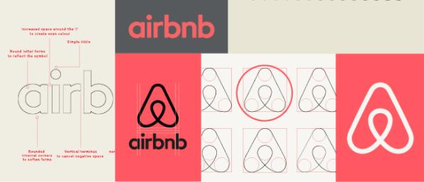 Branding logo airbnb