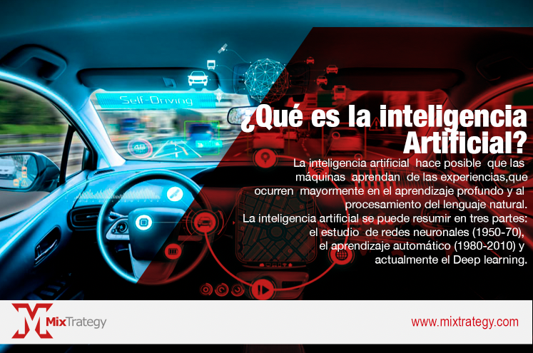 que es la inteligencia artificial (ai)